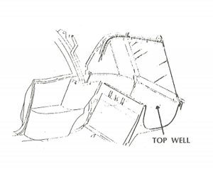 1958-1976 Convertible Top Well Liners