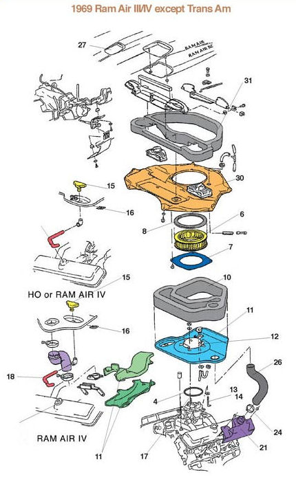 1969 Ram Air Kit For 400 Style Hood