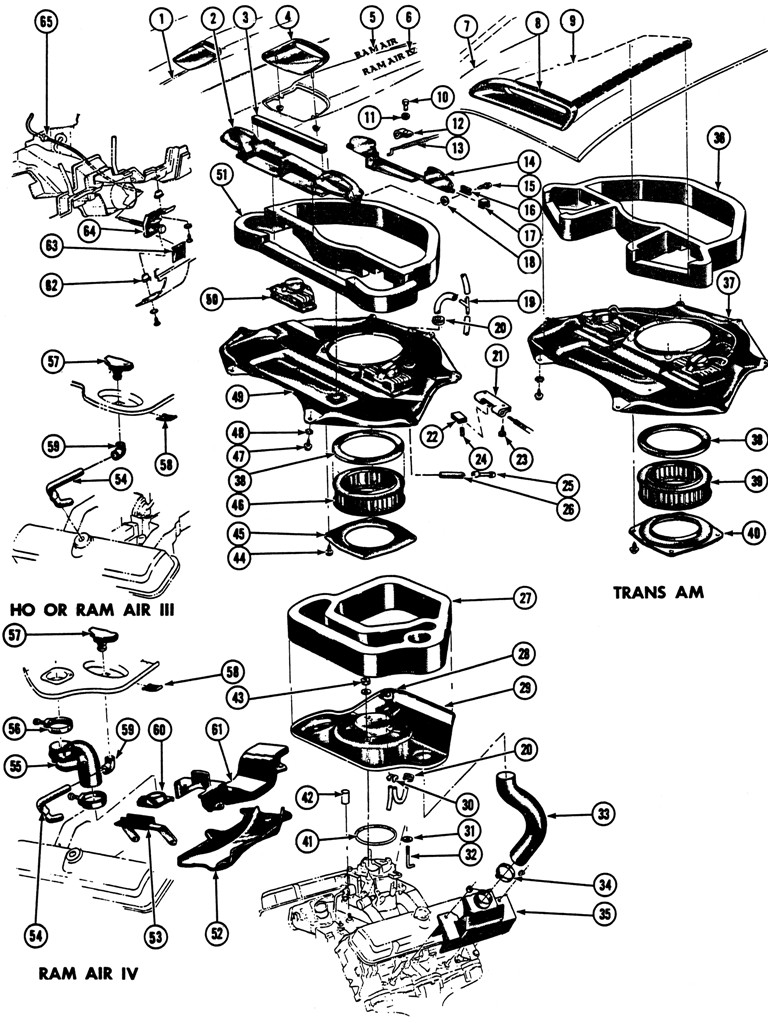 1969 Ram Air IV Kit For Trans Am
